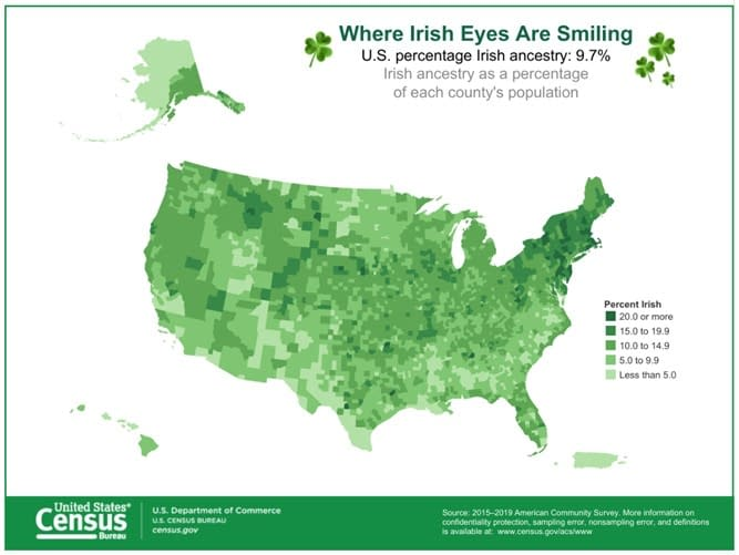United States Irish Ancestry